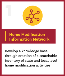 Home modification Information Network Button