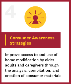 consumer awareness strategies information button