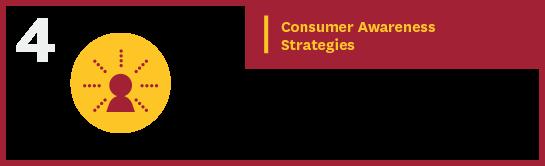 Consumer awareness strategies